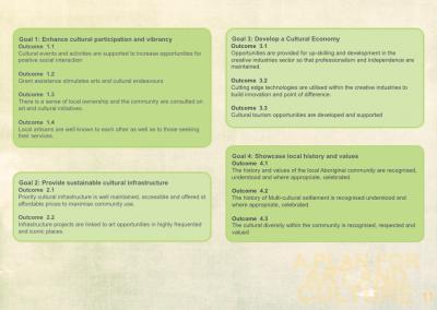 Publication page design